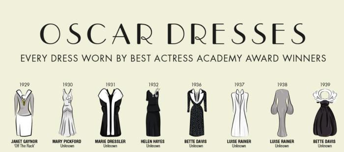 Vestidos Oscars