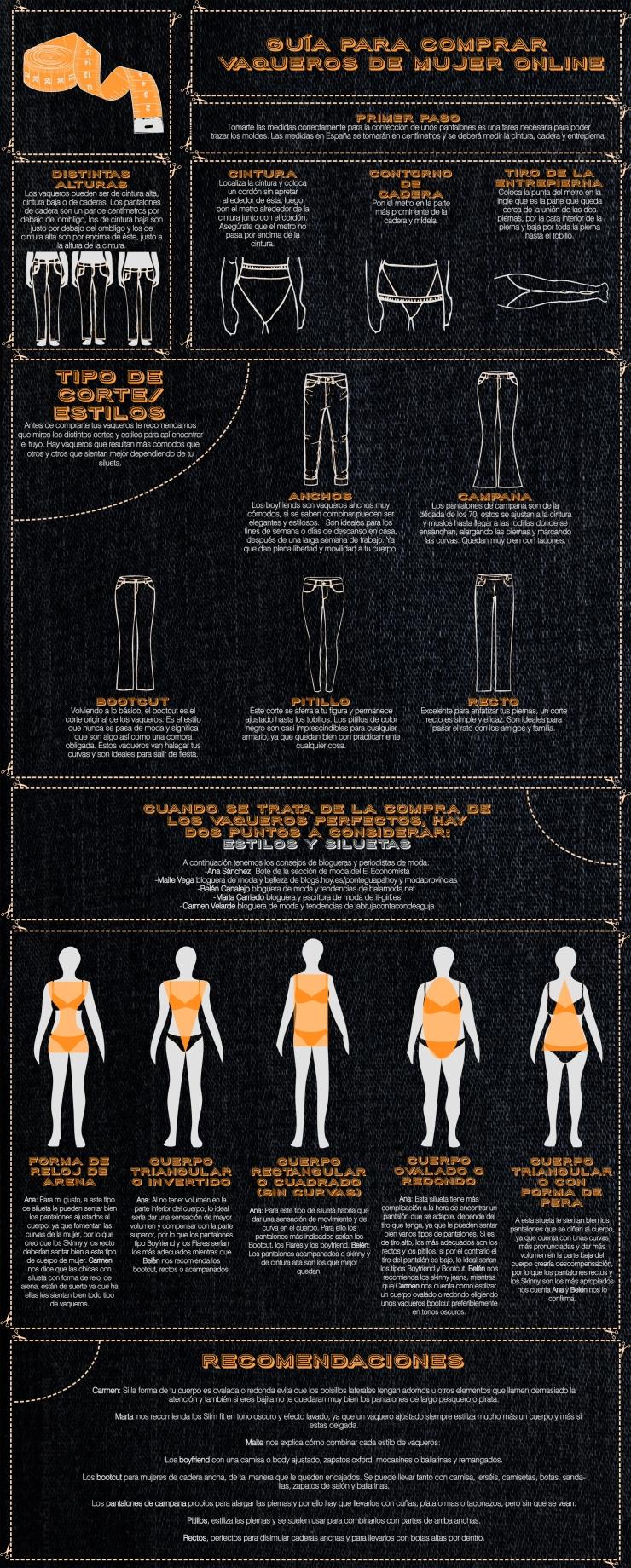 Guía para comprar pantalones vaqueros online de Superdry